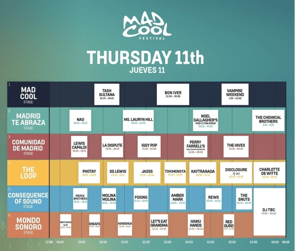 Mad Cool Festival Thursday Line-Up