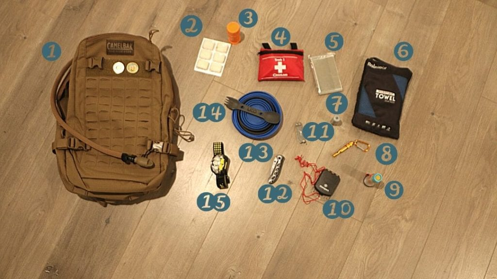 Essential Survival Kit for Beginning Hikers